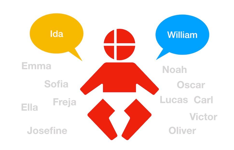 덴마크서 가장 인기 높은 아기 이름, '이다'와 '윌리암'